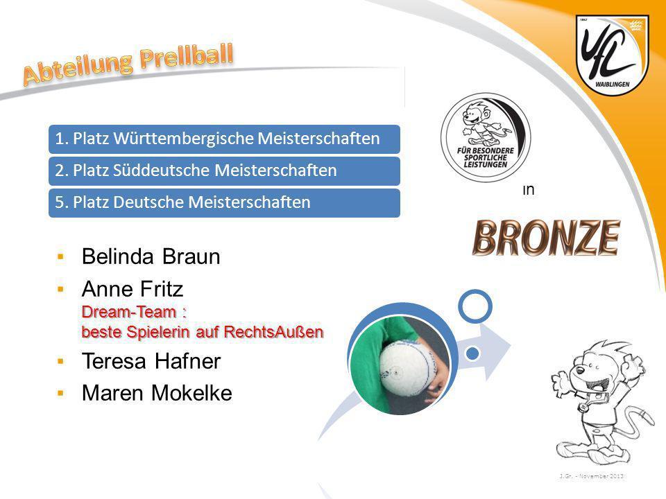 J.Gr. - November 2013 Belinda Braun Dream-Team : beste Spielerin auf RechtsAußen Anne Fritz Dream-Team : beste Spielerin auf RechtsAußen Teresa Hafner