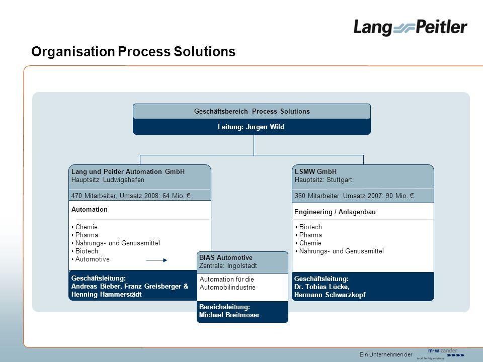 Ein Unternehmen der Organisation Process Solutions Geschäftsbereich Process Solutions Lang und Peitler Automation GmbH Hauptsitz: Ludwigshafen 470 Mitarbeiter, Umsatz 2008: 64 Mio.