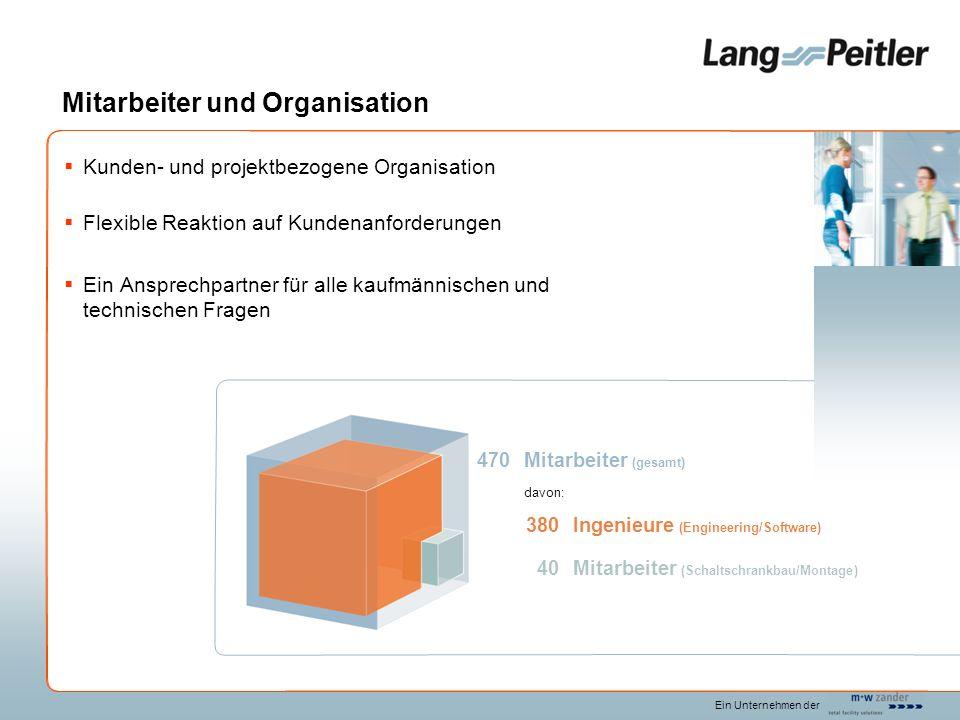 Ein Unternehmen der Mitarbeiter und Organisation Kunden- und projektbezogene Organisation Flexible Reaktion auf Kundenanforderungen Ein Ansprechpartne