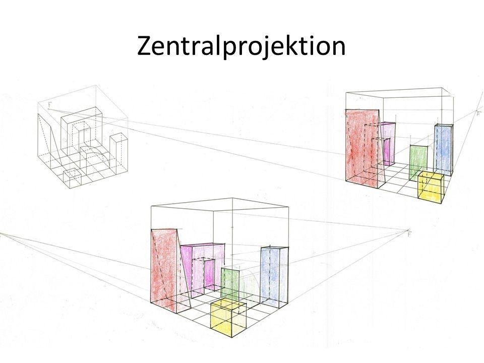 Zentralprojektion