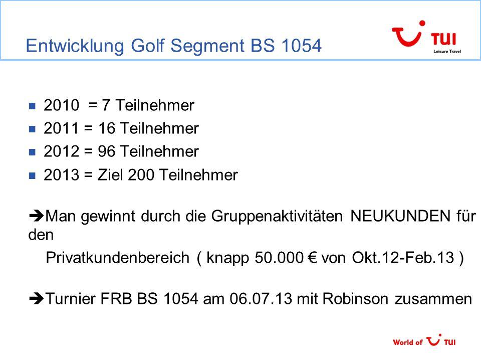 Entwicklung Golf Segment BS 1054 2010 = 7 Teilnehmer 2011 = 16 Teilnehmer 2012 = 96 Teilnehmer 2013 = Ziel 200 Teilnehmer Man gewinnt durch die Gruppenaktivitäten NEUKUNDEN für den Privatkundenbereich ( knapp 50.000 von Okt.12-Feb.13 ) Turnier FRB BS 1054 am 06.07.13 mit Robinson zusammen