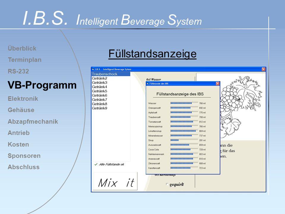 Überblick Terminplan RS-232 VB-Programm Elektronik Gehäuse Abzapfmechanik Antrieb Kosten Sponsoren Abschluss I.B.S. I ntelligent B everage S ystem Fül