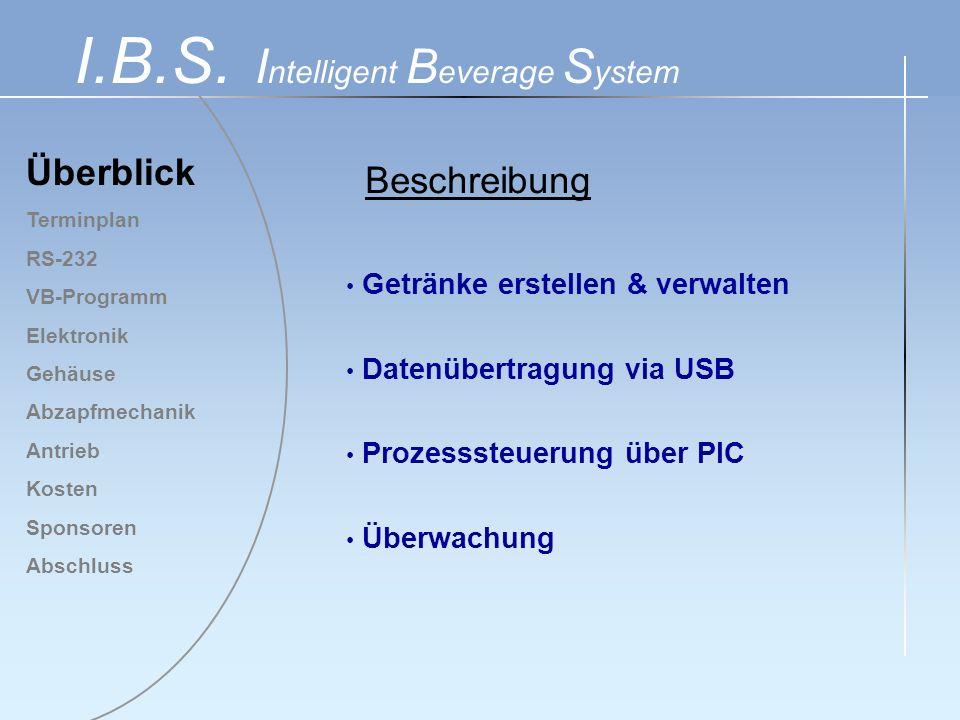 Überblick Terminplan RS-232 VB-Programm Elektronik Gehäuse Abzapf- mechanik Antrieb Kosten Sponsoren Abschluss I.B.S.