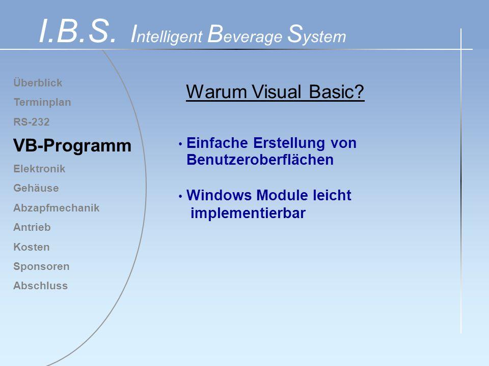Überblick Terminplan RS-232 VB-Programm Elektronik Gehäuse Abzapfmechanik Antrieb Kosten Sponsoren Abschluss I.B.S. I ntelligent B everage S ystem War