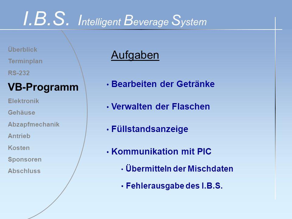 Überblick Terminplan RS-232 VB-Programm Elektronik Gehäuse Abzapfmechanik Antrieb Kosten Sponsoren Abschluss I.B.S.