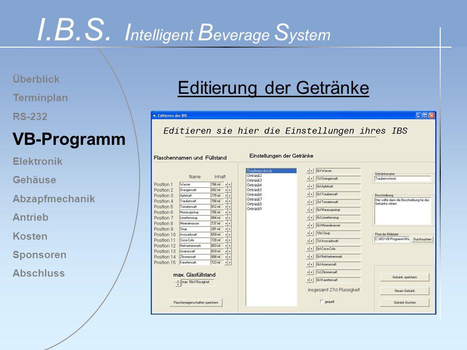 Überblick Terminplan RS-232 VB-Programm Elektronik Gehäuse Abzapfmechanik Antrieb Kosten Sponsoren Abschluss I.B.S. I ntelligent B everage S ystem Edi