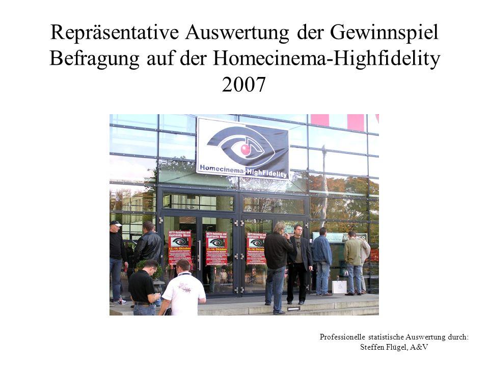 Repräsentative Auswertung der Gewinnspiel Befragung auf der Homecinema-Highfidelity 2007 Professionelle statistische Auswertung durch: Steffen Flügel, A&V