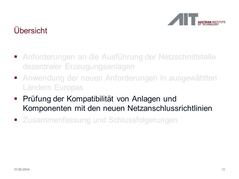 12 17.05.2014 Übersicht Anforderungen an die Ausführung der Netzschnittstelle dezentraler Erzeugungsanlagen Anwendung der neuen Anforderungen in ausge