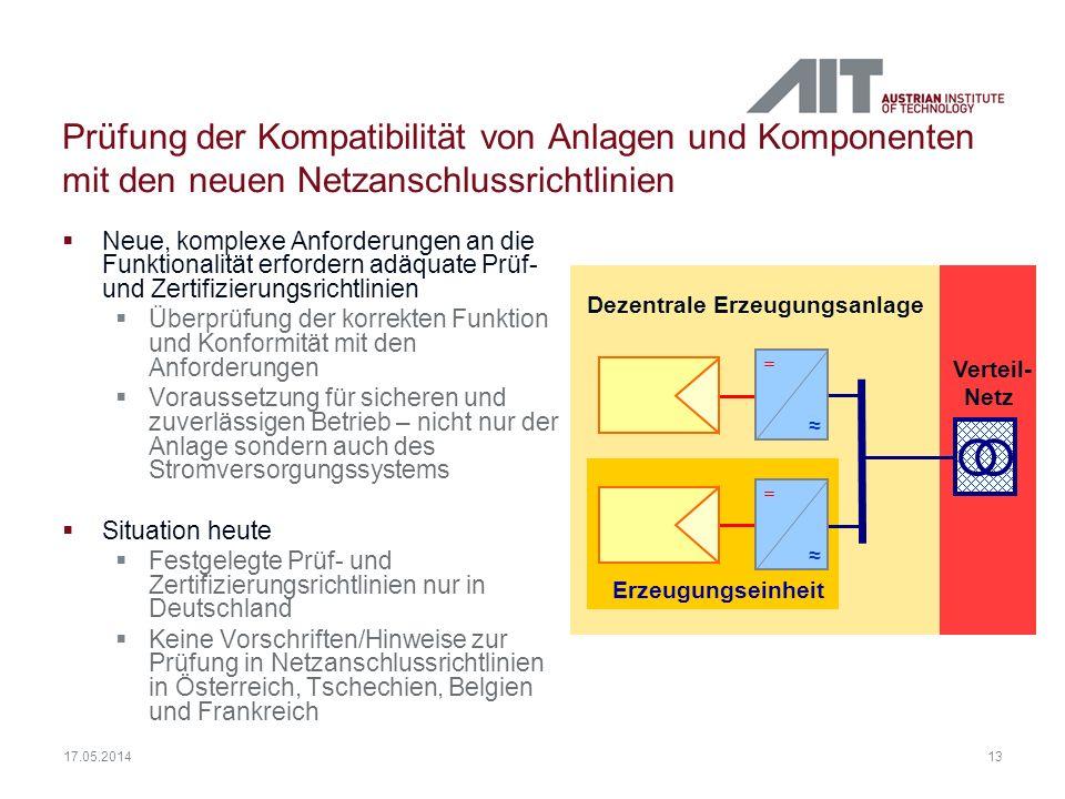 Prüfung der Kompatibilität von Anlagen und Komponenten mit den neuen Netzanschlussrichtlinien Neue, komplexe Anforderungen an die Funktionalität erfor