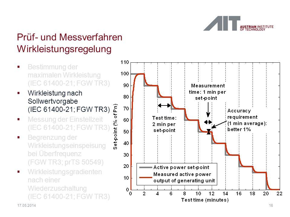 16 17.05.2014 Prüf- und Messverfahren Wirkleistungsregelung Bestimmung der maximalen Wirkleistung (IEC 61400-21; FGW TR3) Wirkleistung nach Sollwertvo