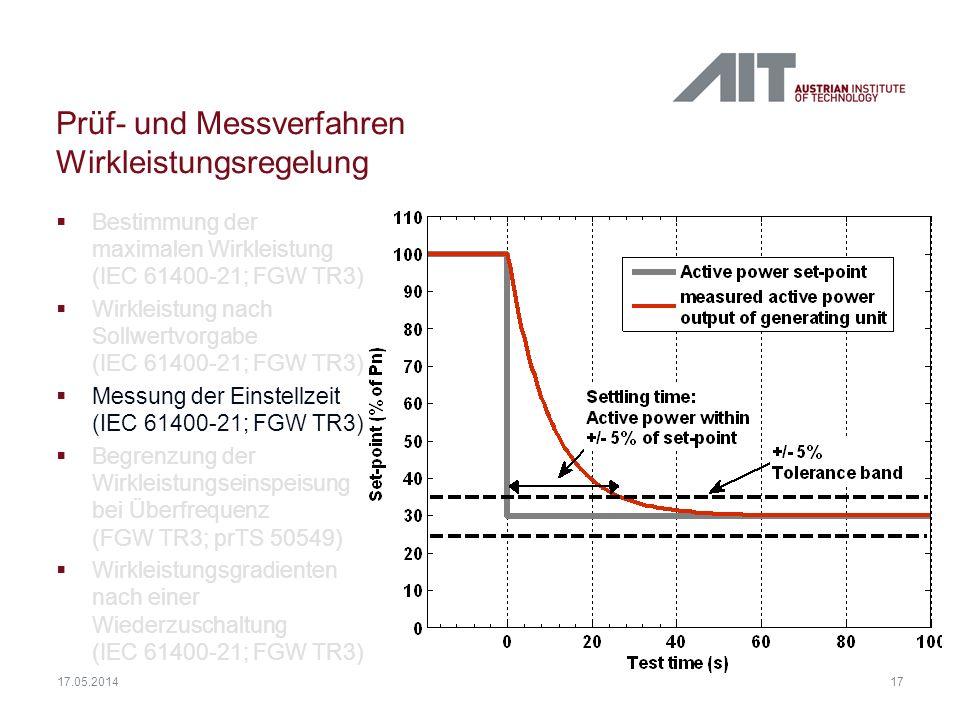 17 17.05.2014 Prüf- und Messverfahren Wirkleistungsregelung Bestimmung der maximalen Wirkleistung (IEC 61400-21; FGW TR3) Wirkleistung nach Sollwertvo