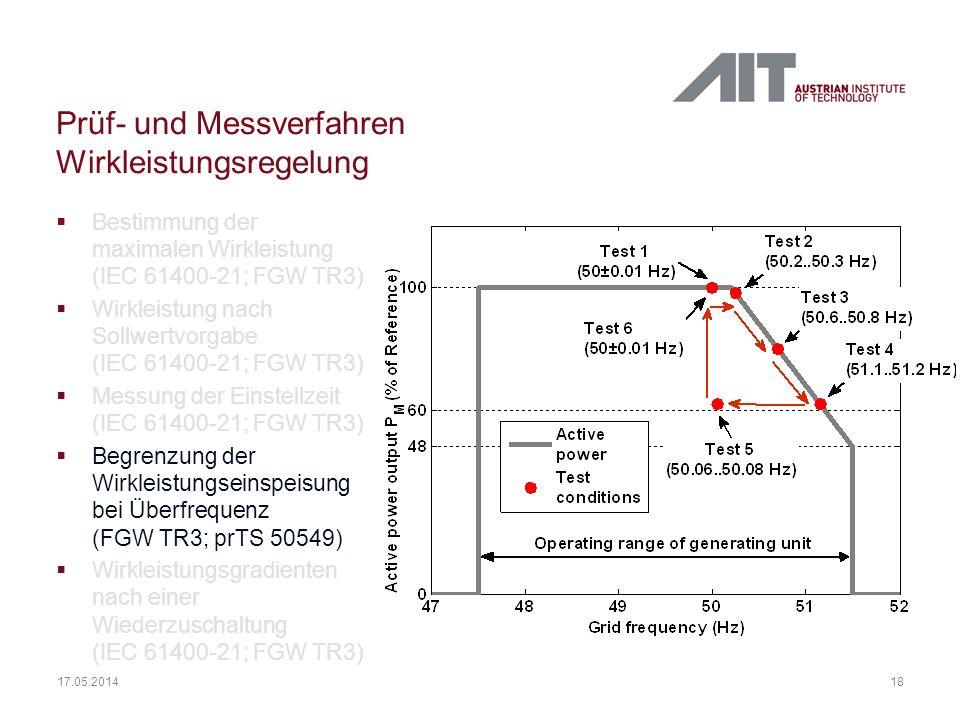 18 17.05.2014 Prüf- und Messverfahren Wirkleistungsregelung Bestimmung der maximalen Wirkleistung (IEC 61400-21; FGW TR3) Wirkleistung nach Sollwertvo