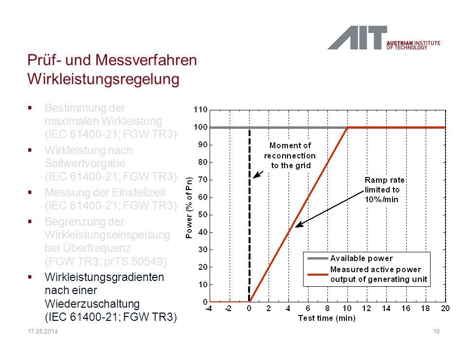 19 17.05.2014 Prüf- und Messverfahren Wirkleistungsregelung Bestimmung der maximalen Wirkleistung (IEC 61400-21; FGW TR3) Wirkleistung nach Sollwertvo