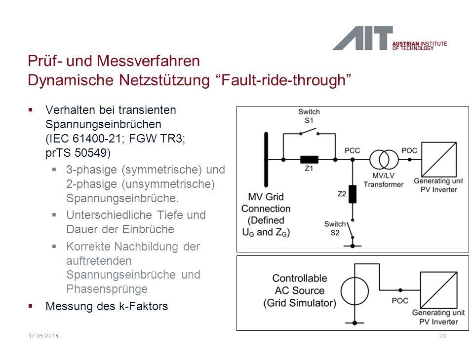 23 17.05.2014 Prüf- und Messverfahren Dynamische Netzstützung Fault-ride-through Verhalten bei transienten Spannungseinbrüchen (IEC 61400-21; FGW TR3;