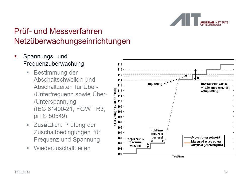 24 17.05.2014 Prüf- und Messverfahren Netzüberwachungseinrichtungen Spannungs- und Frequenzüberwachung Bestimmung der Abschaltschwellen und Abschaltze
