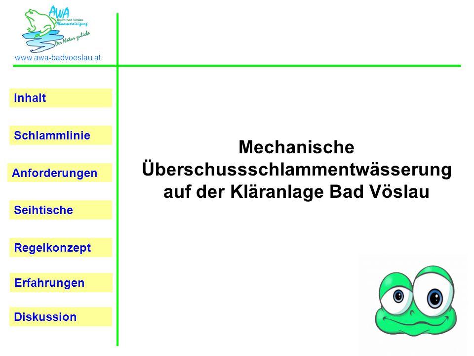Inhalt Schlammlinie Anforderungen Seihtische Regelkonzept Erfahrungen www.awa-badvoeslau.at Diskussion Regelungsparameter Höhenstand ~1400 m3/Tag diskontinuierlich NÖM 700 m3/Tag ÜS konstant Dünnschlamm geregelt Belüftungswalze +/- 5cm