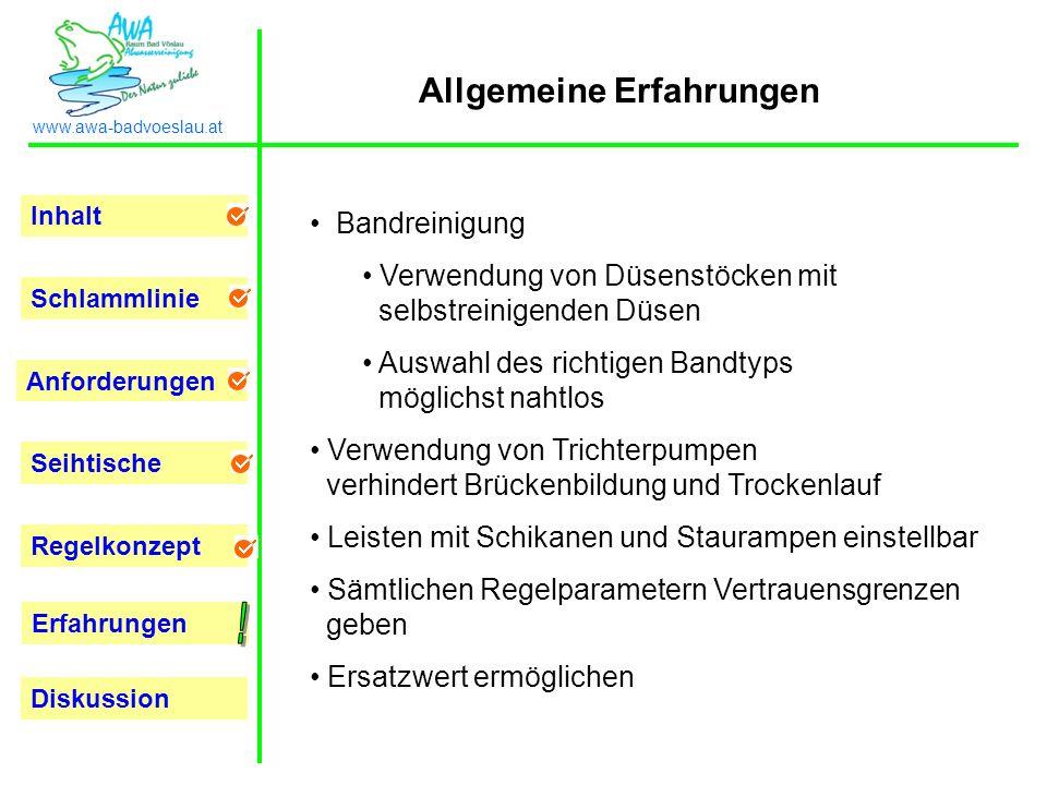 Inhalt Schlammlinie Anforderungen Seihtische Regelkonzept Erfahrungen www.awa-badvoeslau.at Diskussion Bandreinigung Verwendung von Düsenstöcken mit s