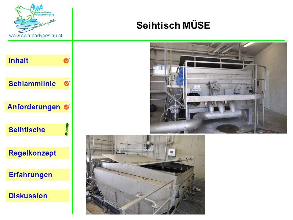 Inhalt Schlammlinie Anforderungen Seihtische Regelkonzept Erfahrungen www.awa-badvoeslau.at Diskussion Seihtisch MÜSE