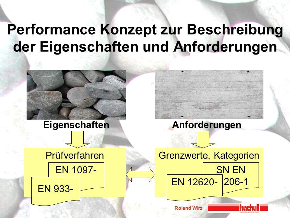 Roland Wirz Performance Konzept zur Beschreibung der Eigenschaften und Anforderungen Prüfverfahren EN 1097- EN 933- Grenzwerte, Kategorien SN EN 206-1