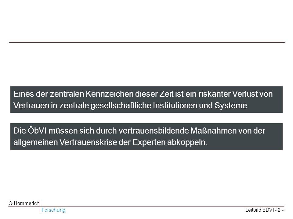 ForschungLeitbild BDVI - 2 - © Hommerich Die ÖbVI müssen sich durch vertrauensbildende Maßnahmen von der allgemeinen Vertrauenskrise der Experten abkoppeln.