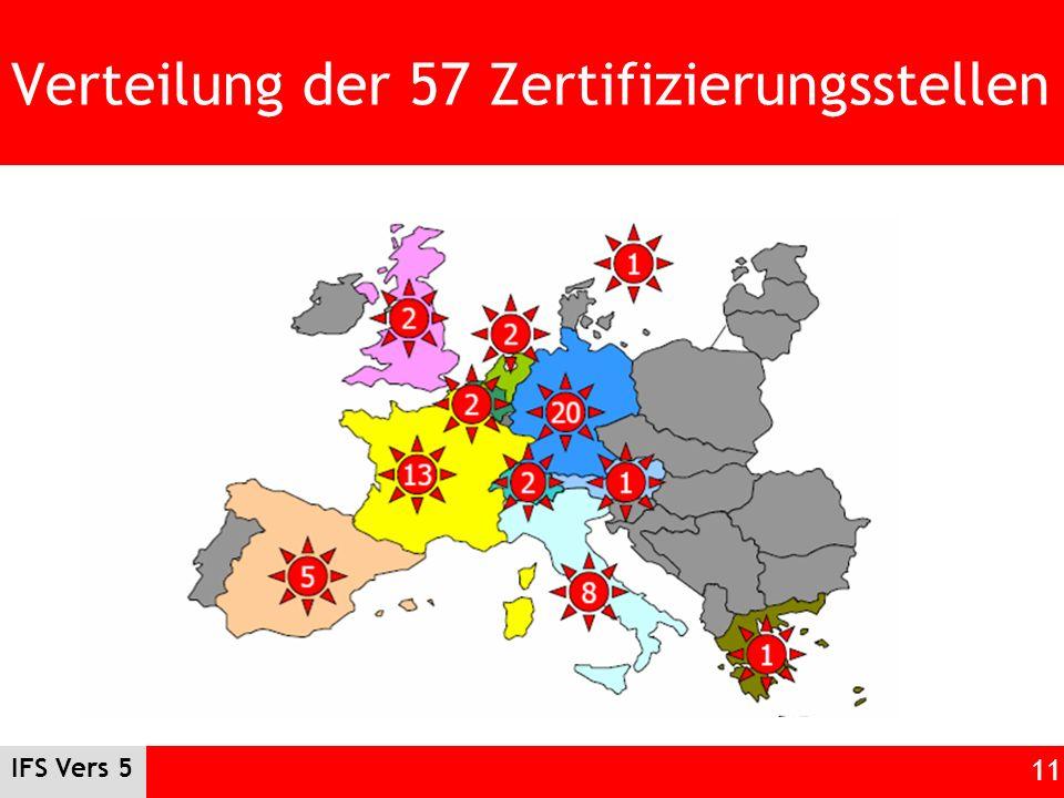 IFS Vers 5 11 Verteilung der 57 Zertifizierungsstellen