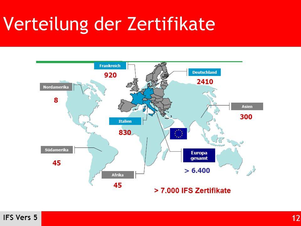 IFS Vers 5 12 Verteilung der Zertifikate