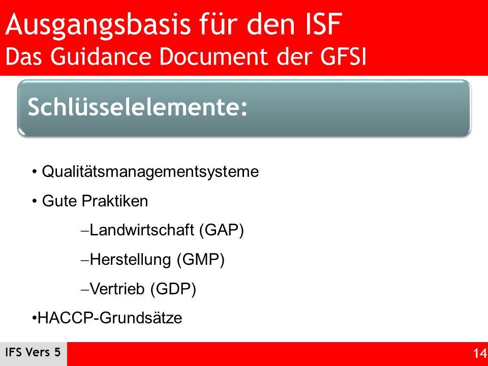 IFS Vers 5 14 Ausgangsbasis für den ISF Das Guidance Document der GFSI Schlüsselelemente: Qualitätsmanagementsysteme Gute Praktiken Landwirtschaft (GA