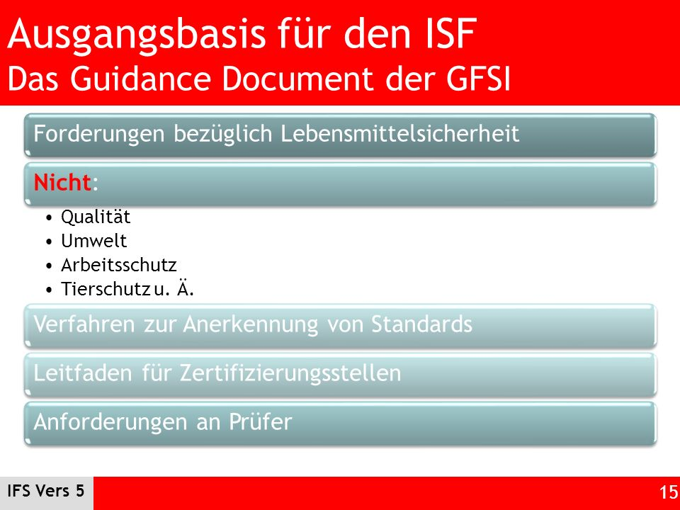 IFS Vers 5 15 Ausgangsbasis für den ISF Das Guidance Document der GFSI Forderungen bezüglich LebensmittelsicherheitNicht: Qualität Umwelt Arbeitsschut