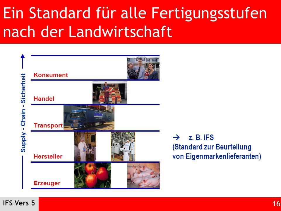 IFS Vers 5 16 Supply - Chain - Sicherheit Konsument Handel Transport Hersteller Erzeuger z. B. IFS (Standard zur Beurteilung von Eigenmarkenlieferante
