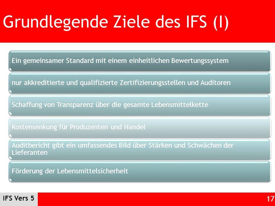 IFS Vers 5 17 Grundlegende Ziele des IFS (I) Ein gemeinsamer Standard mit einem einheitlichen Bewertungssystemnur akkreditierte und qualifizierte Zert