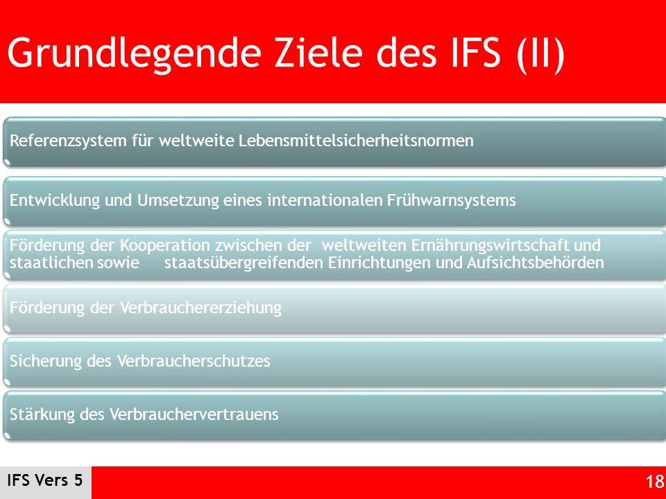 IFS Vers 5 18 Grundlegende Ziele des IFS (II) Referenzsystem für weltweite LebensmittelsicherheitsnormenEntwicklung und Umsetzung eines internationale