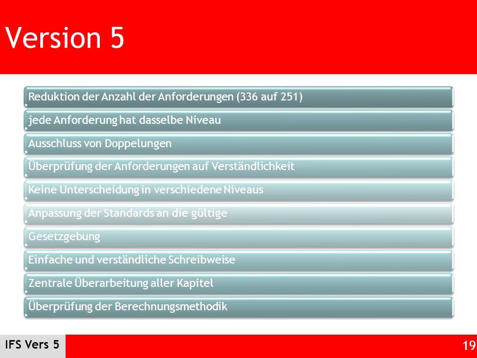 IFS Vers 5 19 Version 5 Reduktion der Anzahl der Anforderungen (336 auf 251)jede Anforderung hat dasselbe NiveauAusschluss von DoppelungenÜberprüfung
