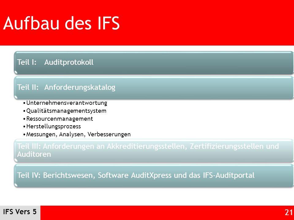 IFS Vers 5 21 Aufbau des IFS Teil I: AuditprotokollTeil II: Anforderungskatalog Unternehmensverantwortung Qualitätsmanagementsystem Ressourcenmanageme