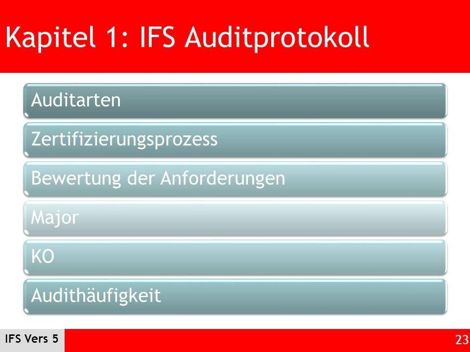 IFS Vers 5 23 Kapitel 1: IFS Auditprotokoll AuditartenZertifizierungsprozessBewertung der AnforderungenMajorKOAudithäufigkeit