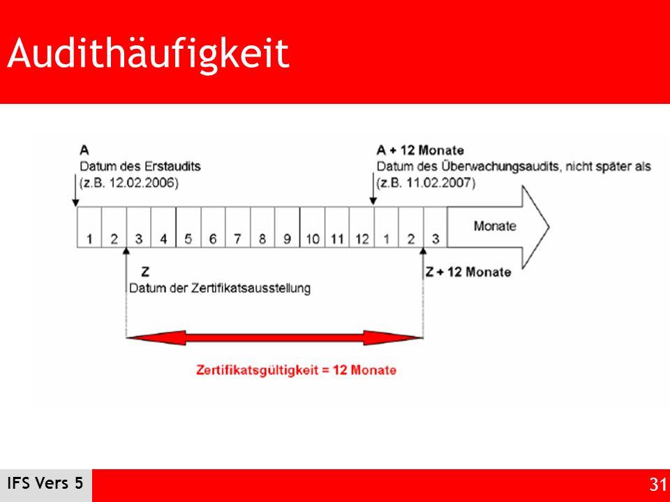 IFS Vers 5 31 Audithäufigkeit