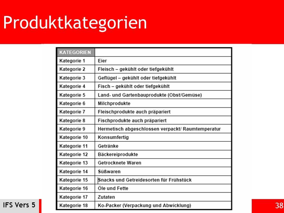 IFS Vers 5 38 Produktkategorien