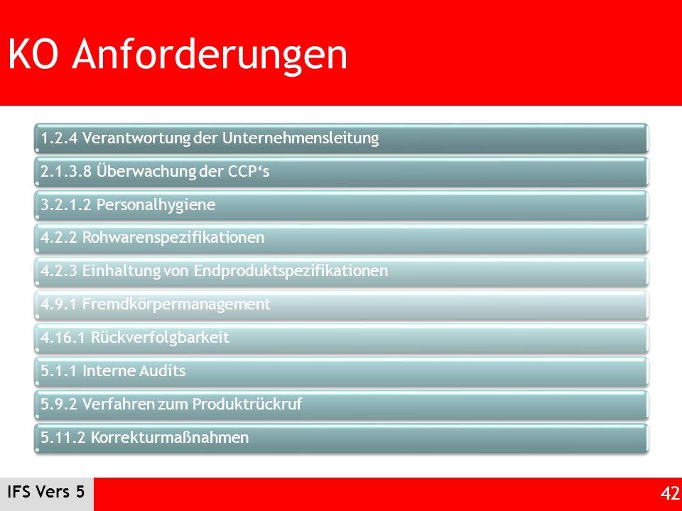 IFS Vers 5 42 KO Anforderungen 1.2.4 Verantwortung der Unternehmensleitung2.1.3.8 Überwachung der CCPs3.2.1.2 Personalhygiene4.2.2 Rohwarenspezifikati