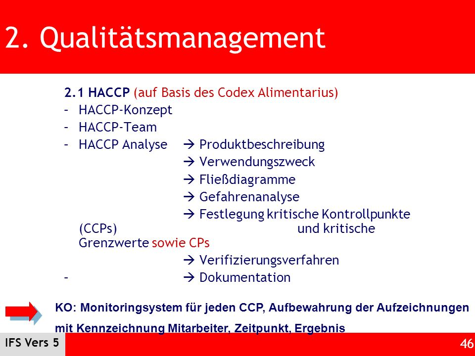 IFS Vers 5 46 2. Qualitätsmanagement 2.1 HACCP (auf Basis des Codex Alimentarius) –HACCP-Konzept –HACCP-Team –HACCP Analyse Produktbeschreibung Verwen
