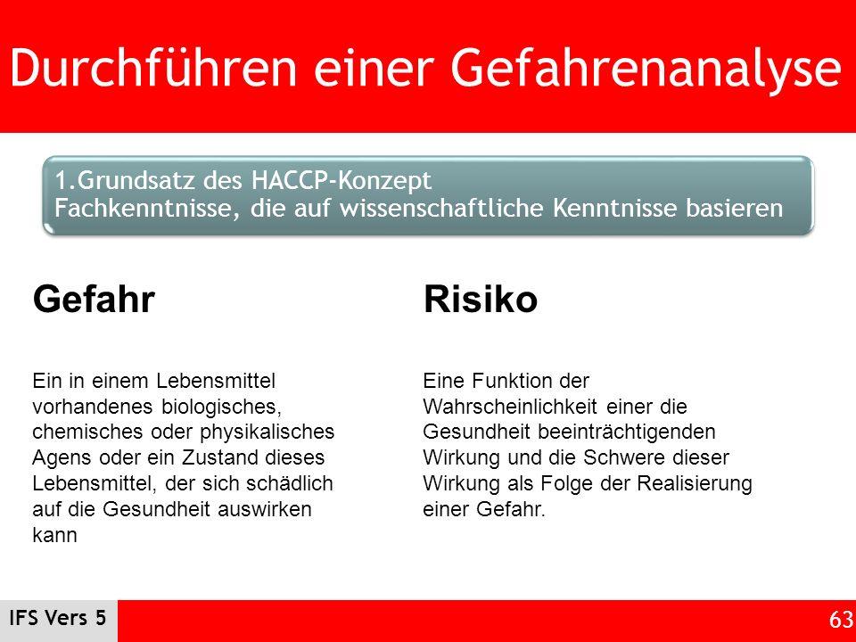 IFS Vers 5 63 Durchführen einer Gefahrenanalyse 1.Grundsatz des HACCP-Konzept Fachkenntnisse, die auf wissenschaftliche Kenntnisse basieren Gefahr Ein