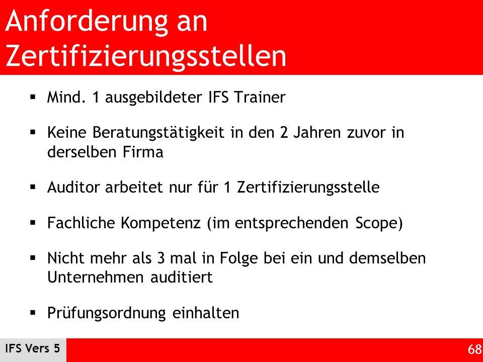 Anforderung an Zertifizierungsstellen Mind. 1 ausgebildeter IFS Trainer Keine Beratungstätigkeit in den 2 Jahren zuvor in derselben Firma Auditor arbe