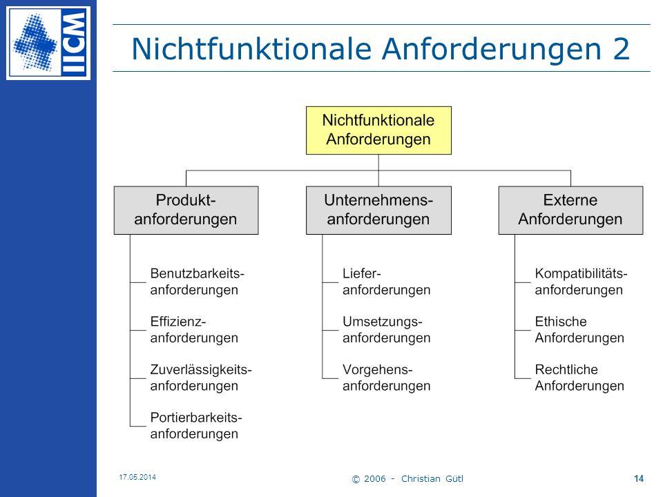 © 2006 - Christian Gütl 17.05.2014 14 Nichtfunktionale Anforderungen 2