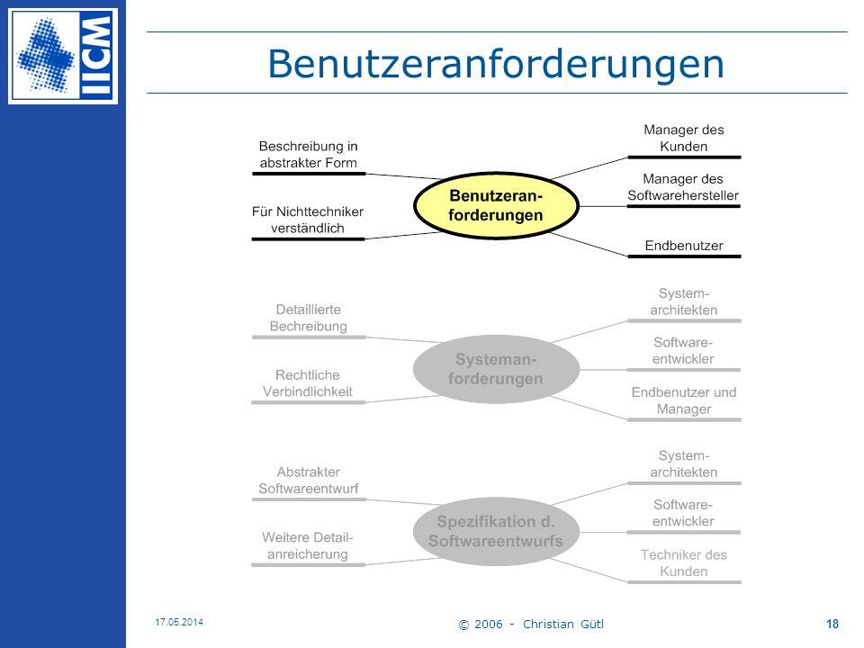 © 2006 - Christian Gütl 17.05.2014 18 Benutzeranforderungen