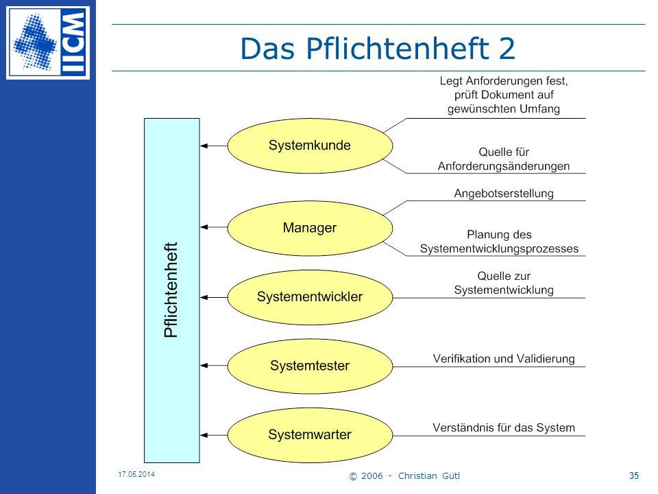 © 2006 - Christian Gütl 17.05.2014 35 Das Pflichtenheft 2