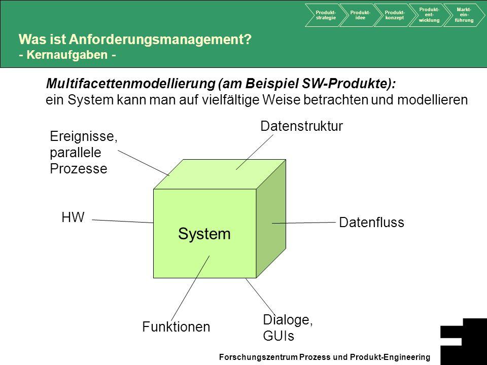 Produkt- strategie Produkt- idee Produkt- konzept Produkt- ent- wicklung Markt- ein- führung Forschungszentrum Prozess und Produkt-Engineering Multifa