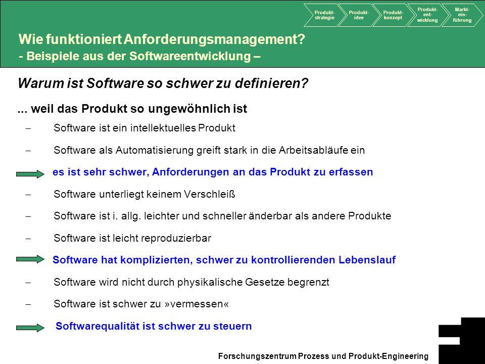Produkt- strategie Produkt- idee Produkt- konzept Produkt- ent- wicklung Markt- ein- führung Forschungszentrum Prozess und Produkt-Engineering Softwar