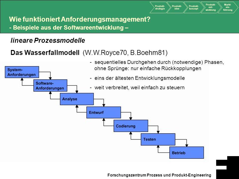 Produkt- strategie Produkt- idee Produkt- konzept Produkt- ent- wicklung Markt- ein- führung Forschungszentrum Prozess und Produkt-Engineering lineare