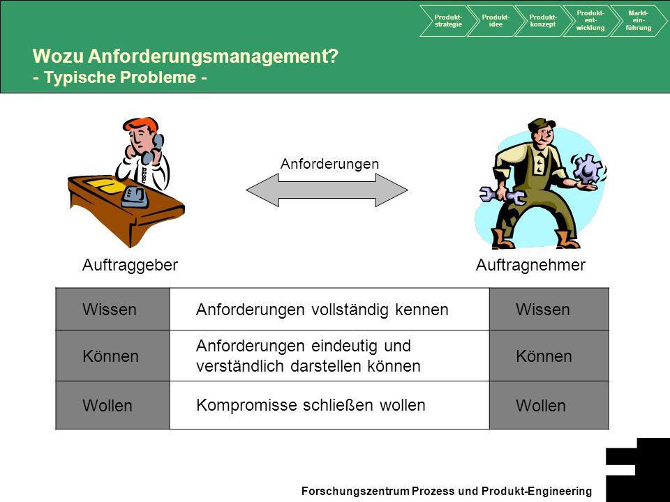 Produkt- strategie Produkt- idee Produkt- konzept Produkt- ent- wicklung Markt- ein- führung Forschungszentrum Prozess und Produkt-Engineering Wozu An