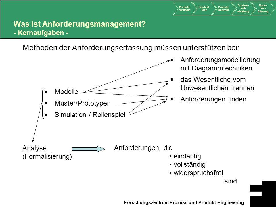 Produkt- strategie Produkt- idee Produkt- konzept Produkt- ent- wicklung Markt- ein- führung Forschungszentrum Prozess und Produkt-Engineering Methode