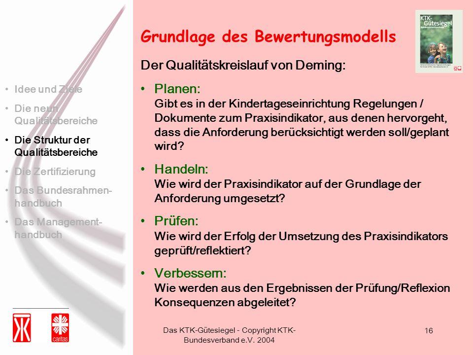 Das KTK-Gütesiegel - Copyright KTK- Bundesverband e.V. 2004 16 Der Qualitätskreislauf von Deming: Planen: Gibt es in der Kindertageseinrichtung Regelu