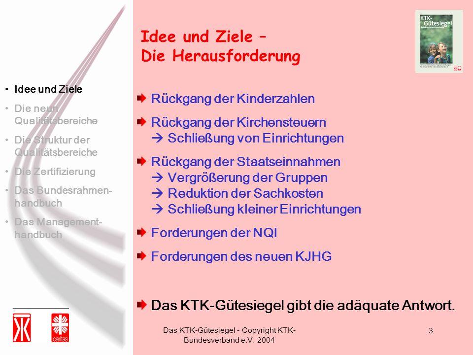 Das KTK-Gütesiegel - Copyright KTK- Bundesverband e.V. 2004 3 Rückgang der Kinderzahlen Rückgang der Kirchensteuern Schließung von Einrichtungen Rückg